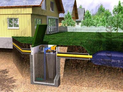 Системы автономной канализации – комфорт загородного дома.