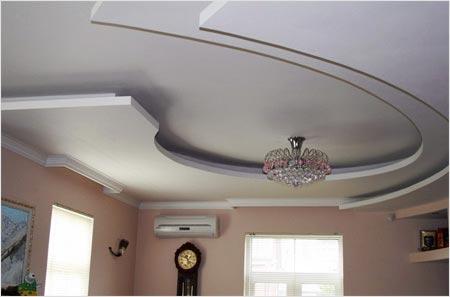 Потолок из гипсокартона – всё дело в каркасе